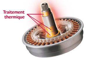 focus traitement thermique de l'axe du tambour