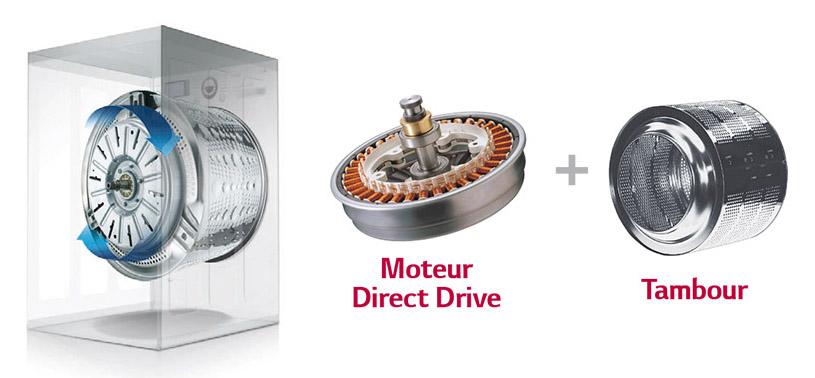 focus système direct drive LG